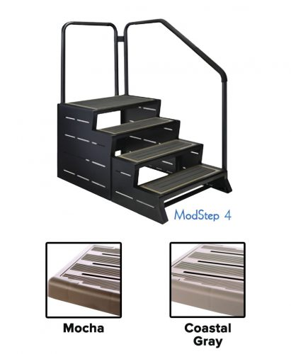 Modular Steps infographic