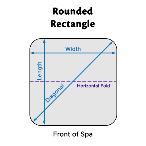 Rouunded rectangle infographic